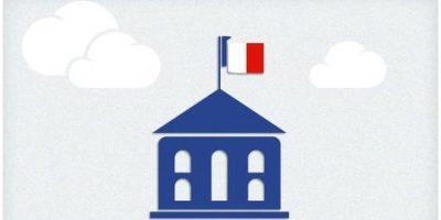 Thirrje Për Aplikim: Bursa Të Qeverisë Së Francës 2020
