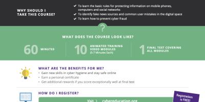 Kurs Dhe Certifikatë Falaspërsigurinëkibernetike